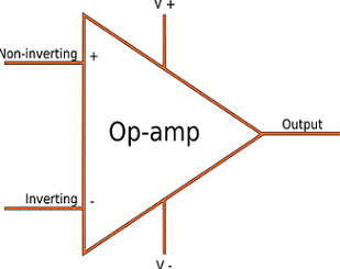 Types of Operational Amplifier and Basis Comparison
