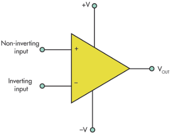 Core Problems about Operational Amplifier Basics