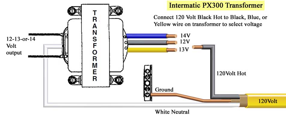 the winding about audio transformer