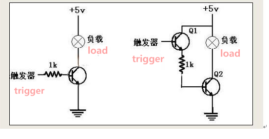 Figure 4 (a) Basic circuit diagram--Transistor Switching Circuit Design and its theory