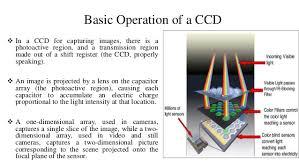 CMOS/CCD image sensor working principle