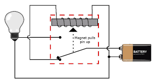 LED lighting circuit protection