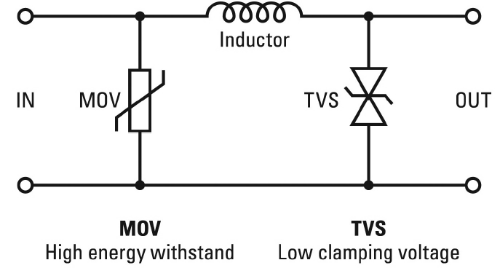 Example of a power input overvoltage protection scheme for LED lighting--LED lighting circuit protection