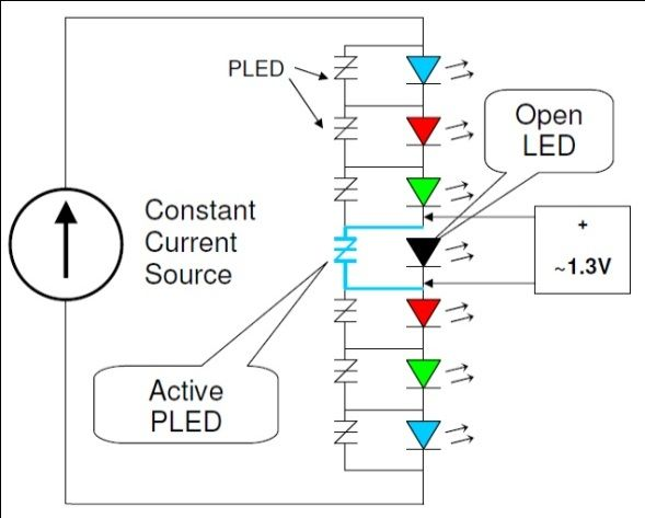 Using a suitable bypass protector to protect a single LED in a LED string can not only keep the LED string still able to illuminate, but also help protect the LED driver from overcurrent and overvoltage (possibly due to LED fault)