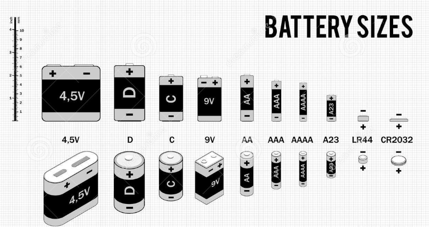 battery sizes--The Most Comprehensive basic Knowledge of Battery in History