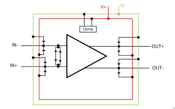 Electrostatic charge--ESD suppressor protection circuit