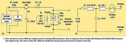 commercial version of this standard is Military Specification 883 Method 3015--ESD suppressor protection circuit