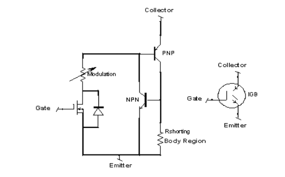 What is the Difference Between MOSFET and IGBT