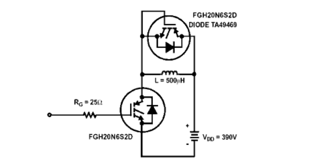 Typical on-energy Eon and off-energy Eoff test circuit