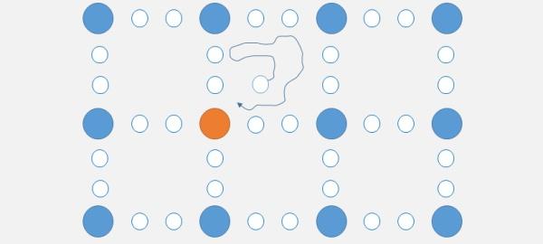 negative semiconductor