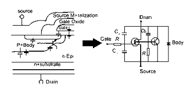 the structure and equivalent circuit of power MOSFET
