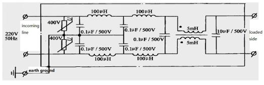 Internal circuit of AC Supply Filter