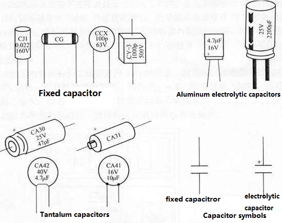 symbols of capacitors.jpg