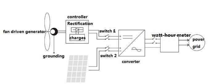 converter unit.jpg
