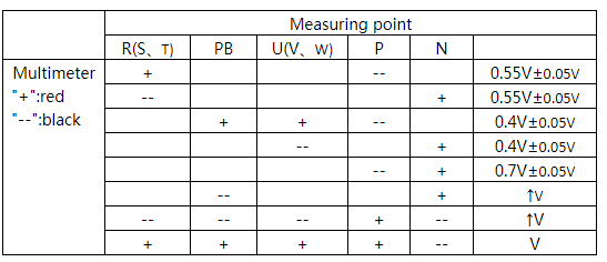 Seven-unit IGBT measurement reference.png