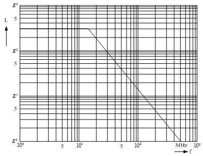 穿心电感频率曲线图.jpg