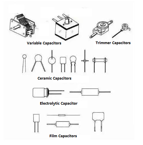 Different Capacitor Types