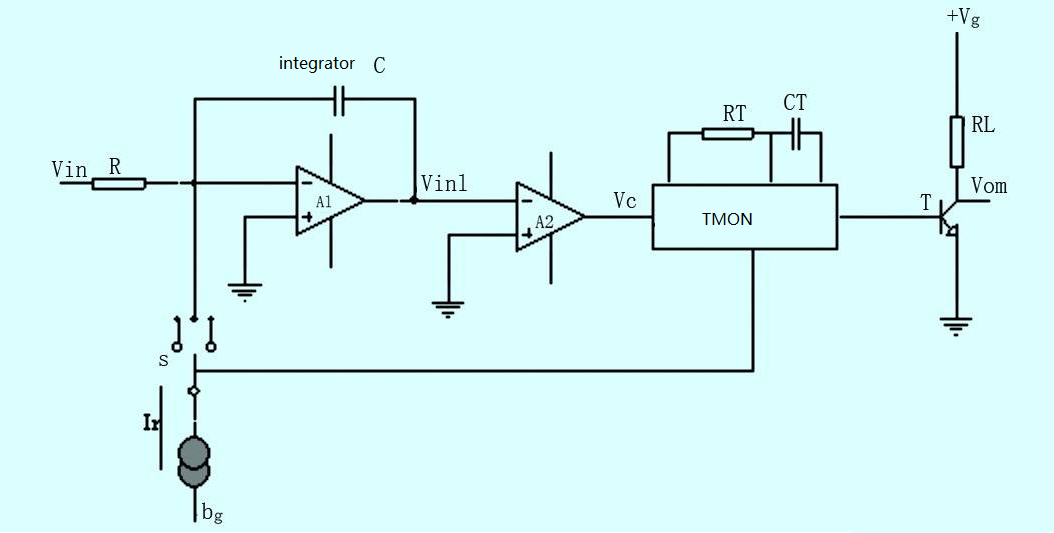 A low frequency oscillator