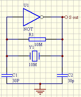 Two Common Methods of Crystal Oscillator In the Gate Circuit