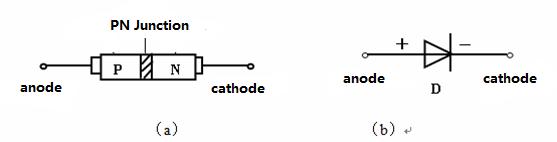 Definition of Diode