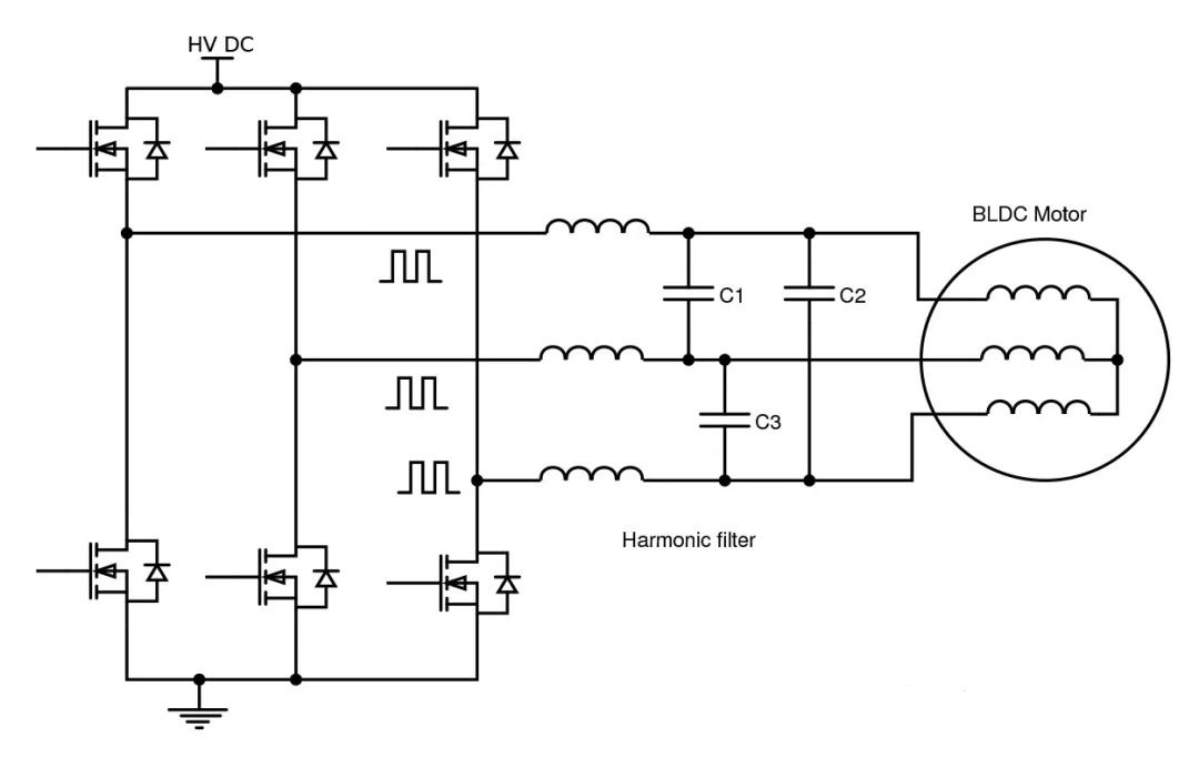 Figure 4: Film capacitors in motor driven EMC filtering.