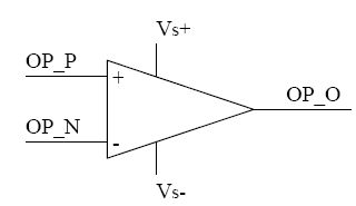 Figure 1-1 The Most Basic Operational Amplifier