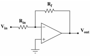 Figure 1-3 Inverted Closed-loop Amplifier