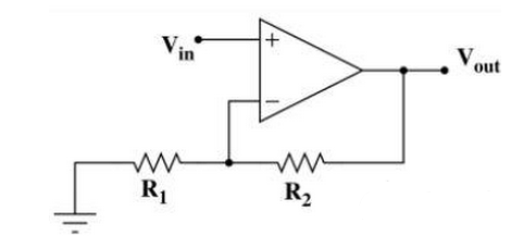 Figure 1-4 Non-inverting Closed-loop Amplifier