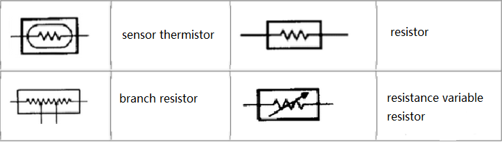 Representation of the Thermistor In the Circuit Diagram