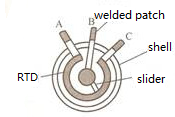 Figure 3 ordinary potentiometer structure diagram