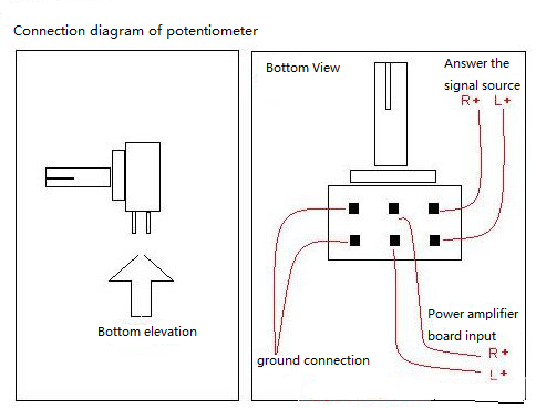 Fabulous The Function And Connection Method Of Potentiometer Wiring Cloud Strefoxcilixyz