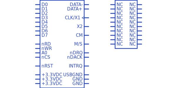 SL811HST-AXC Datasheets  Cypress Semiconductor Corp  PDF