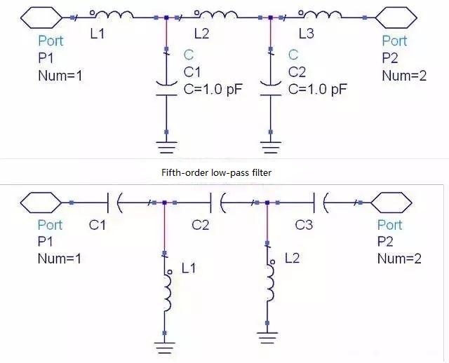 Fifth-order high-pass filter