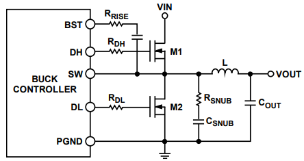 Figure 6. Buffer and Gate Resistor Resistance