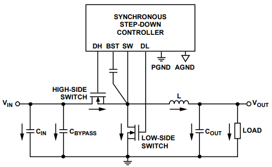 Figure 1. Typical Switching Regulator (Displaying AC and DC Current Paths)