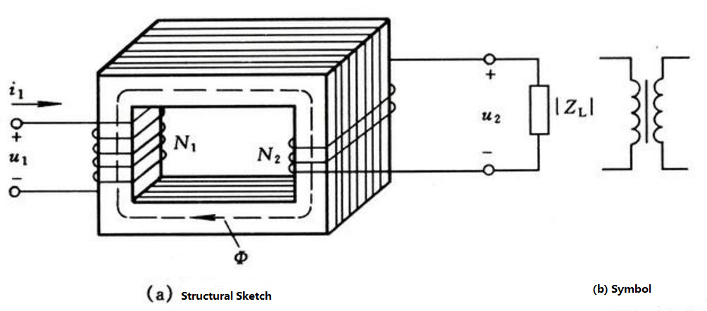 structure diagram and symbol of transformer