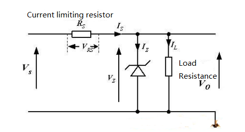Current Limiting Resistor