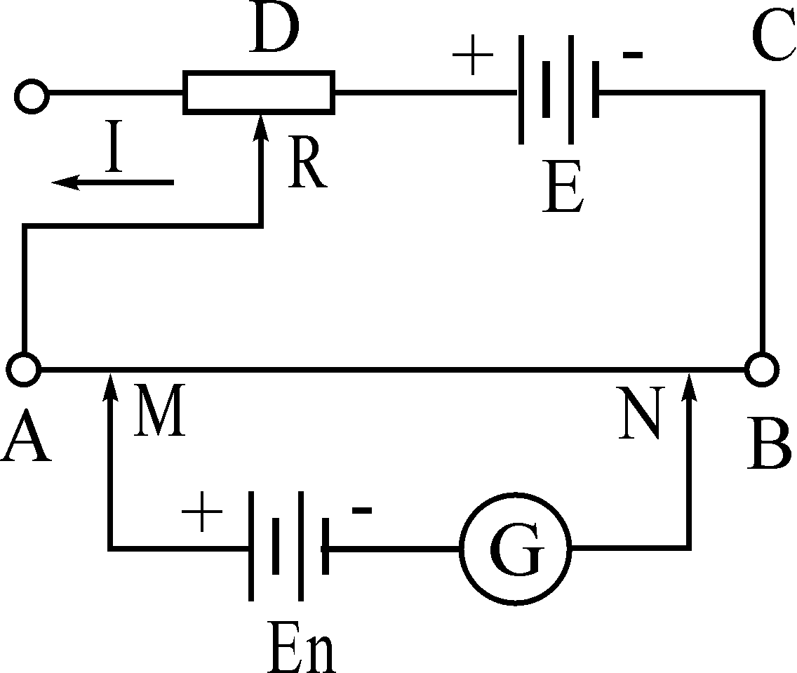 Principle Diagram of the Potentiometer Calibration