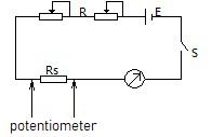 Potentiometer Calibrates Ammeter