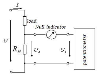 Potentiometer Measures Current
