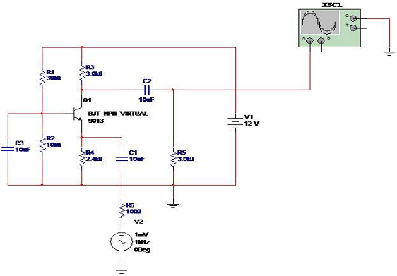 Small-signal common-base amplifier Circuit