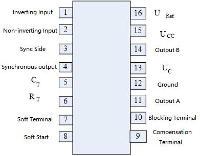 Figure 3-1 Pin Diagram of SG3525