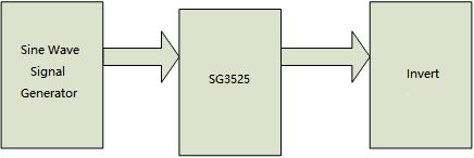 Figure 3-3 Composition of Hardware Circuit
