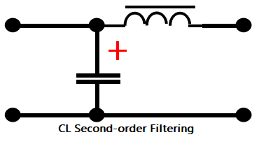 CL Second-order Filtering