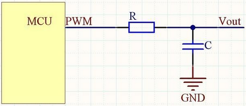 analog DAC diagram