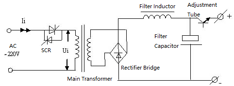 Main Circuit of Linear Power Supply