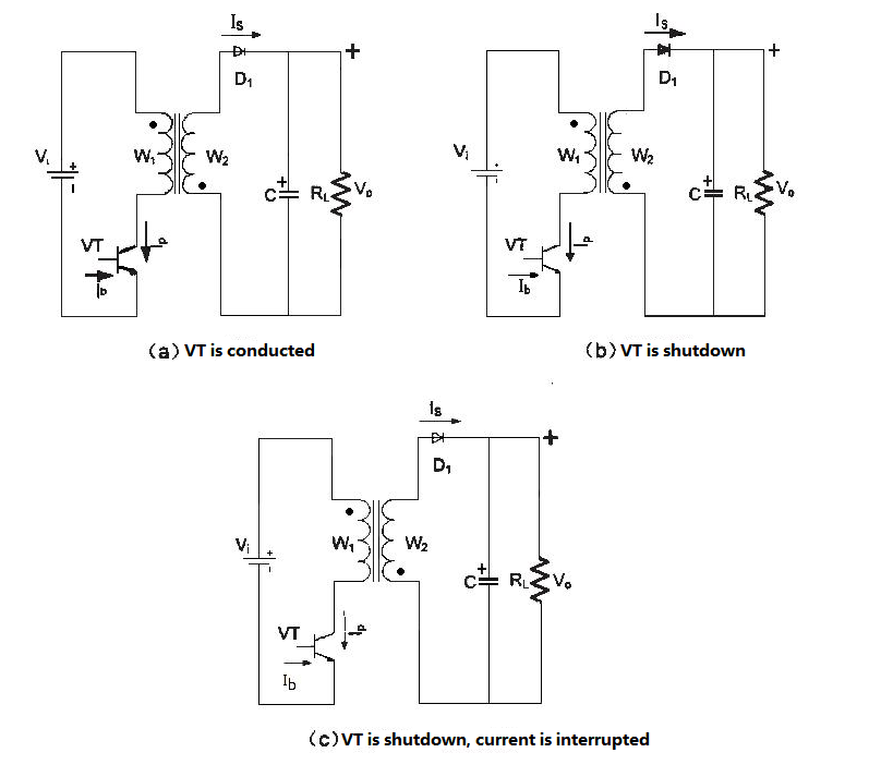 Figure 9. Equivalent Circuit in Different Switching Modes
