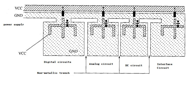 Fundamental circuit