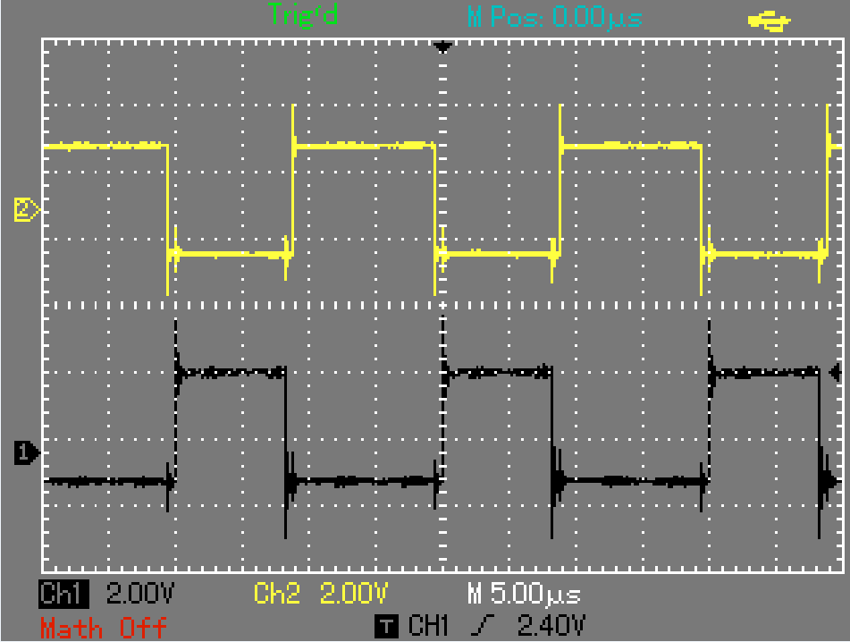 Figure 13. 50% PWM Output Waveform of the Microcontroller