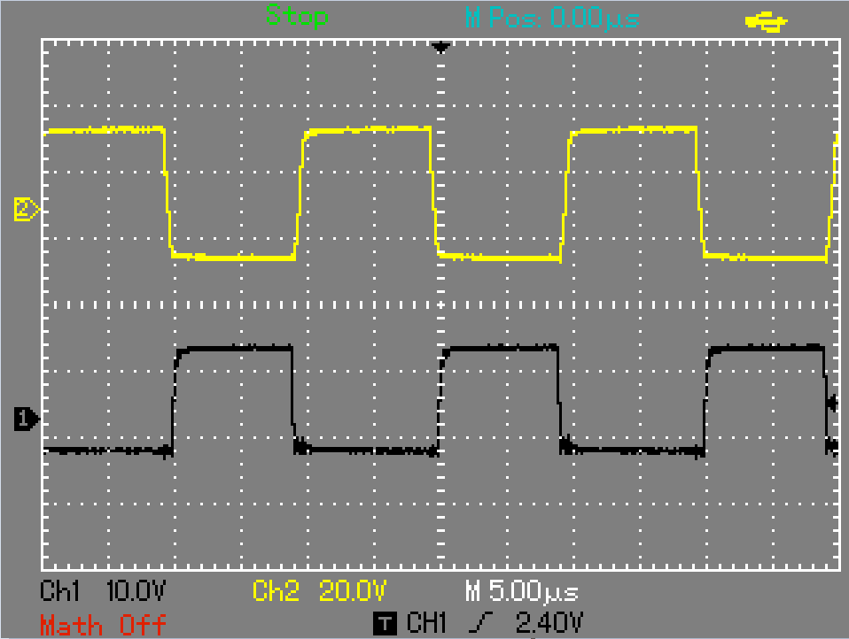 Figure 14. 50% PWM Drive Waveform of IR2110